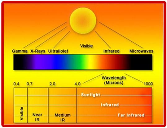 scala-raggi-infrarossi
